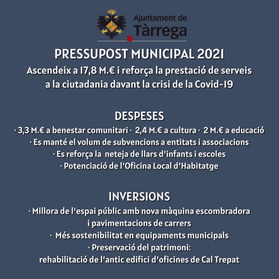 Pressupost 2021